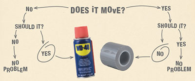 WD-40 & Duct Tape